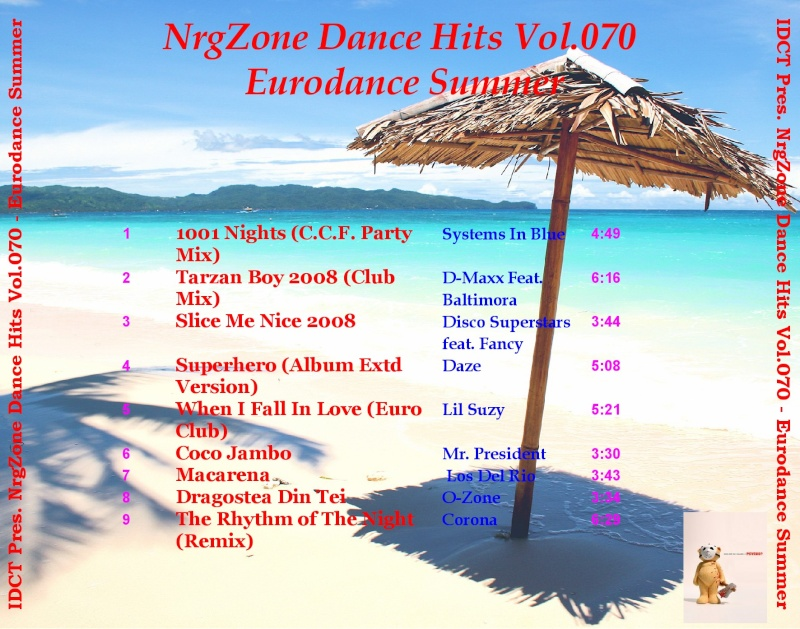 NrgZone Dance Hits Vol.070 - Eurodance Summer