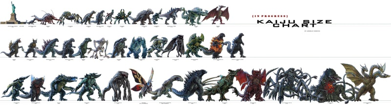List of the Kaiju