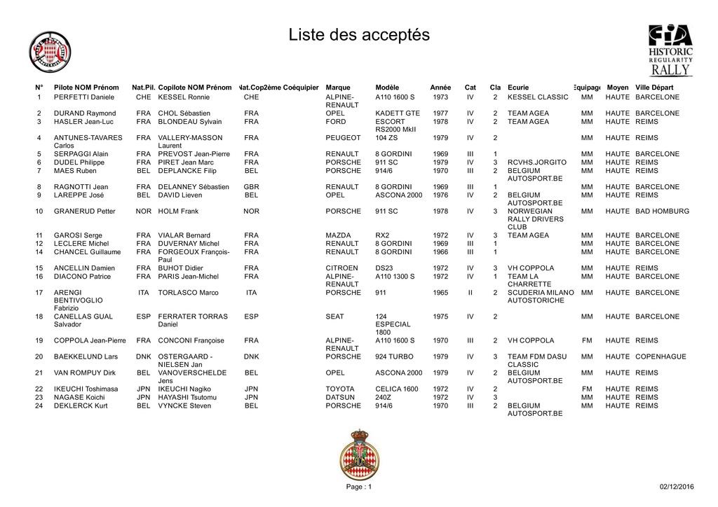 liste-10