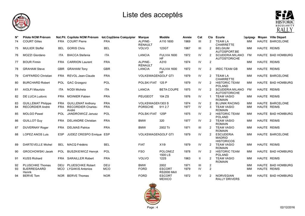 liste-12