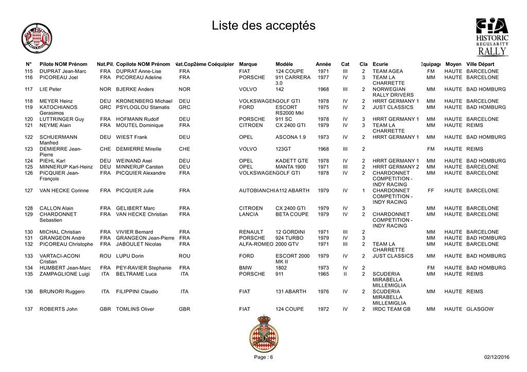 liste-13