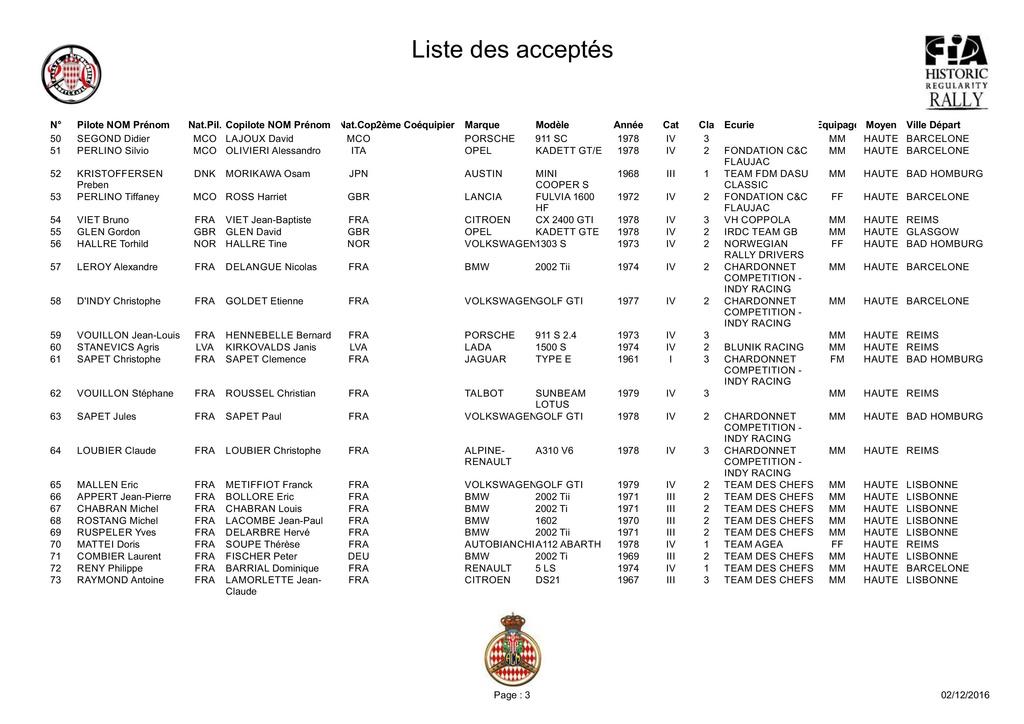 liste-14