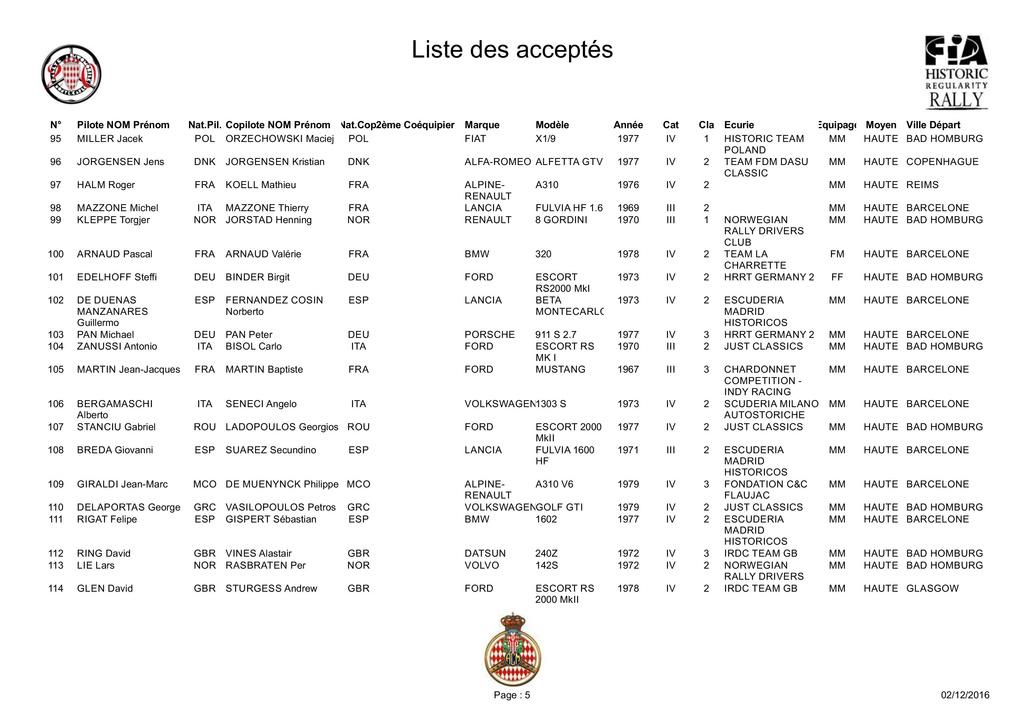 liste-15
