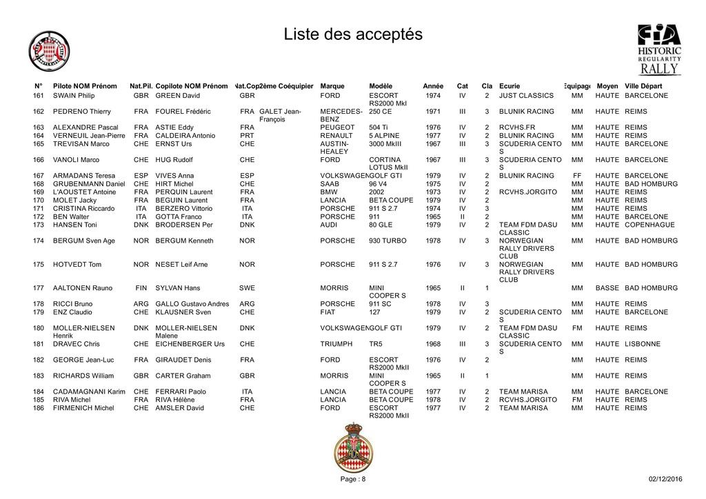 liste-16