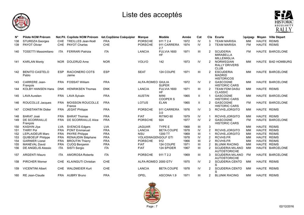liste-17