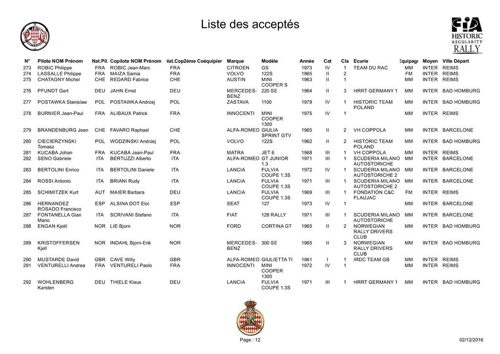liste-18