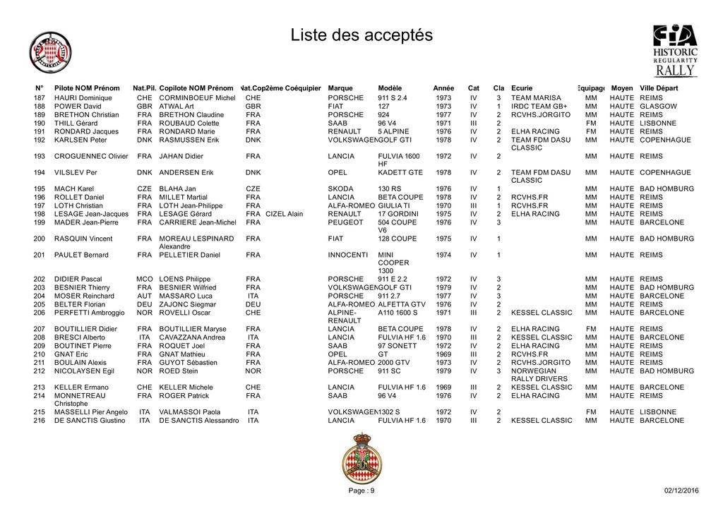 liste-19