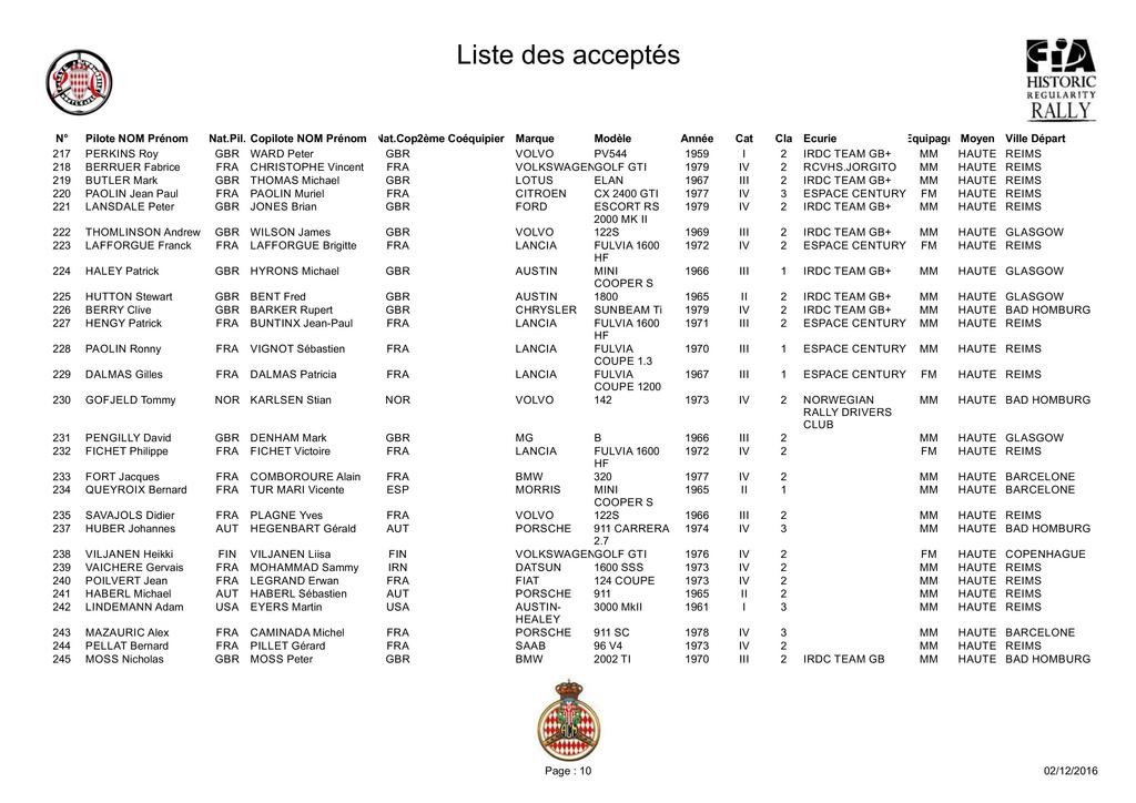 liste-20