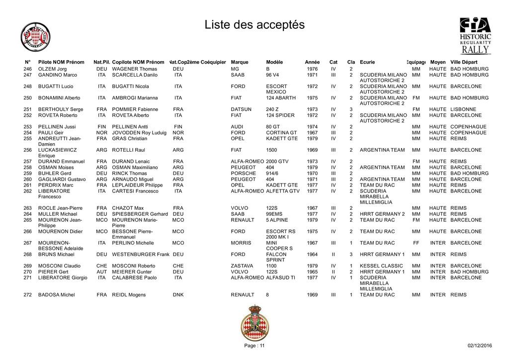 liste-21