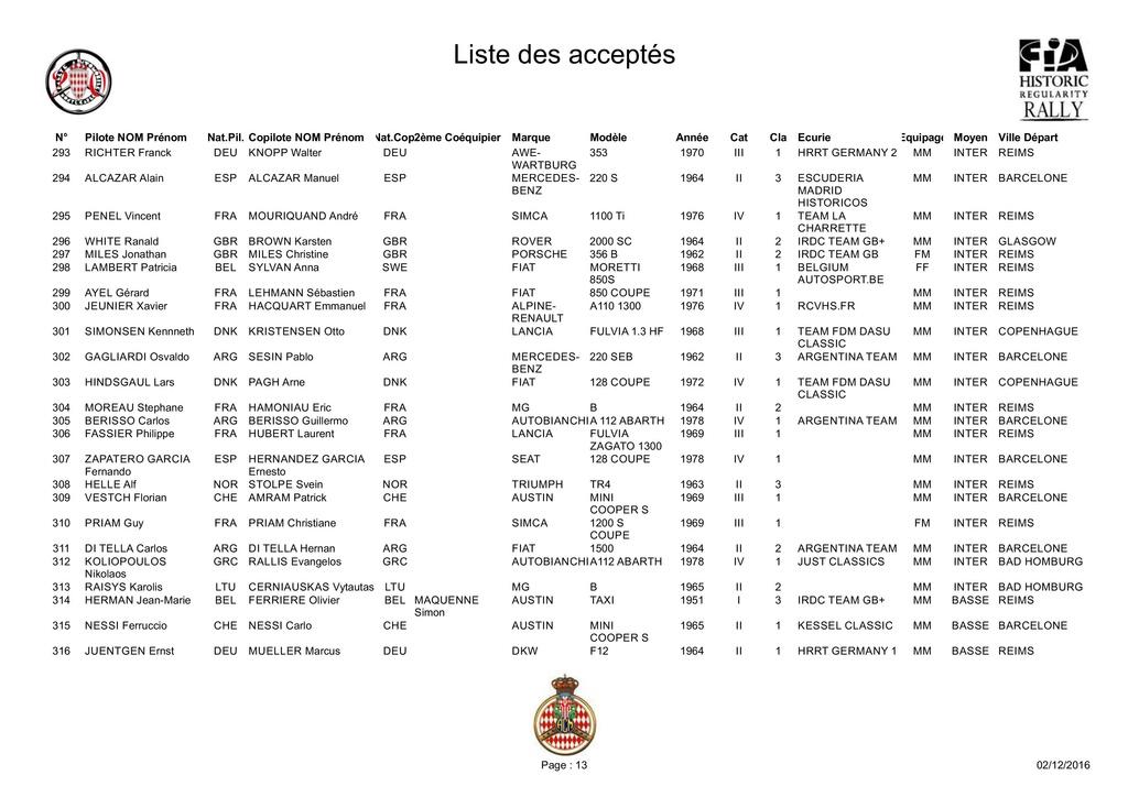 liste-22