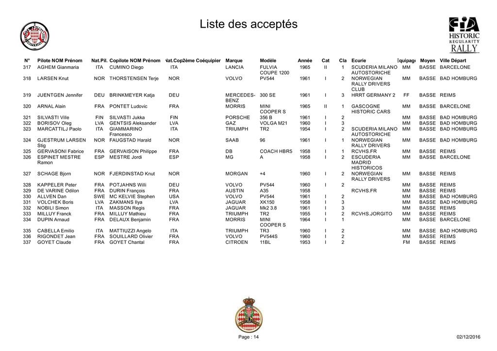 liste-23