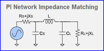 Question about impedance matching in high frequency VTTC's