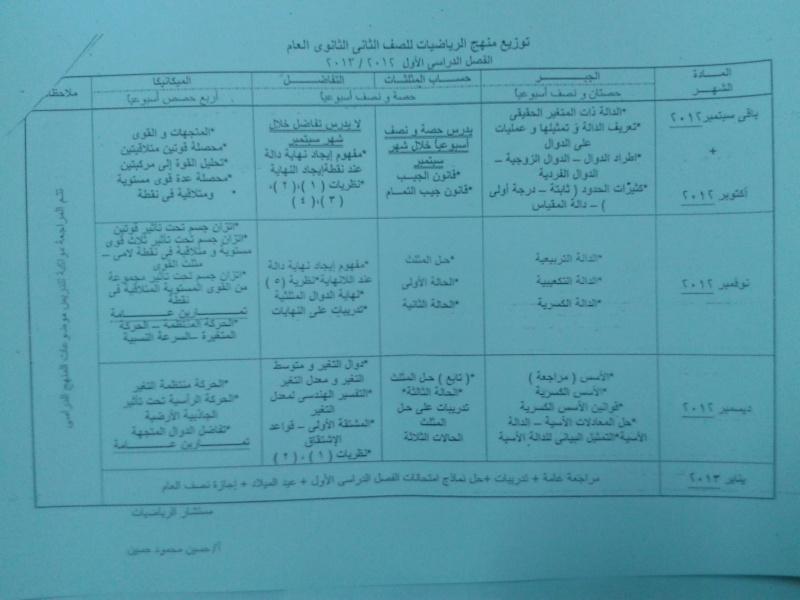 توزيع منهج الرياضيات الترم الاول للصف الثانى الثانوى 2013