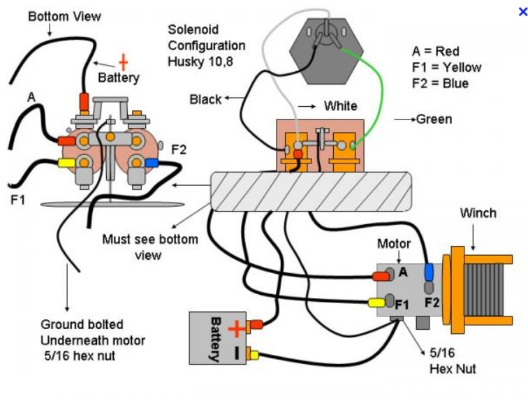 19 Luxury Superwinch Lt2500 Atv Winch Wiring Diagram