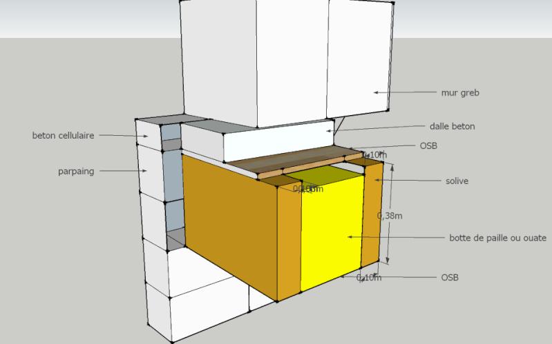 Plancher isolation et dalle avec un sous sol for Isolation sol garage sans vide sanitaire