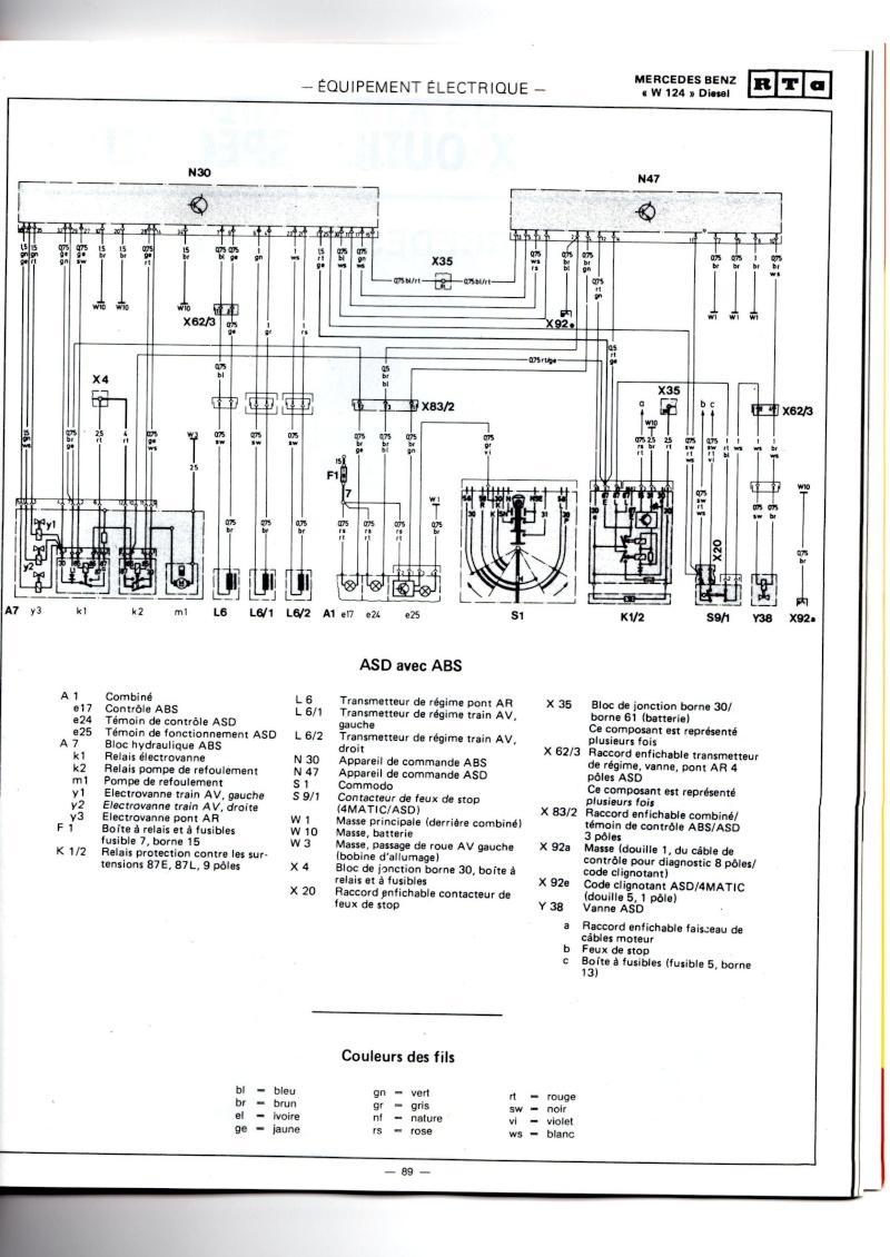 schema fusible mercedes w124