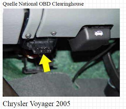 chrysler diagnose stecker orte prises diagnostique obd chrysler. Black Bedroom Furniture Sets. Home Design Ideas