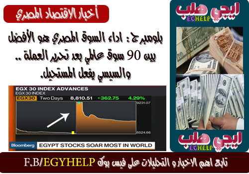 الدولار مصر
