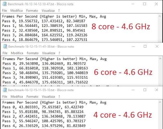 online datazione HardwareZone fluoro datazione è un esempio di che tipo di metodo di datazione