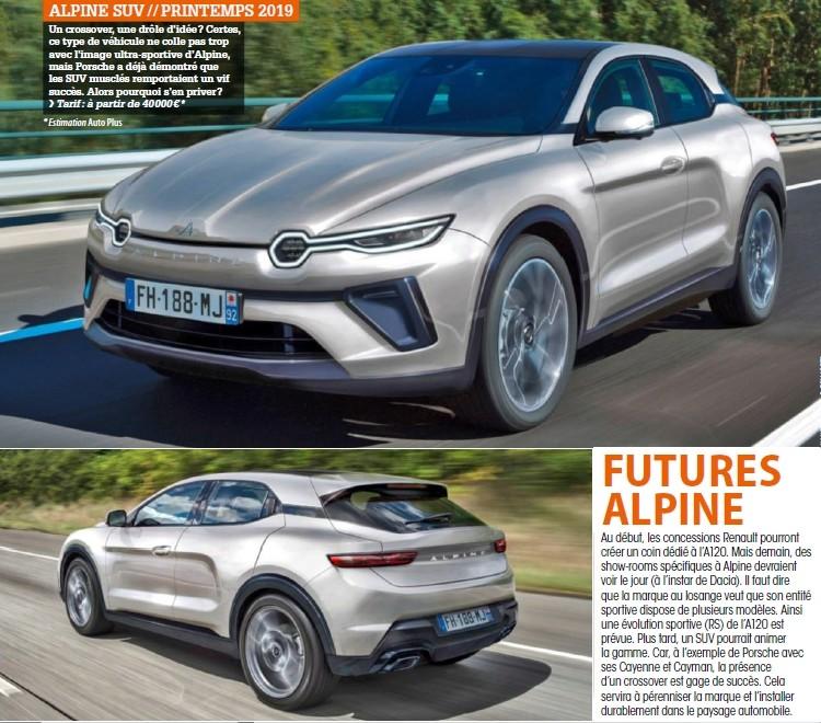 Alpine Vision: Porsche Cayman française ? - Page : 4 - Actualité auto - FORUM Sport Auto