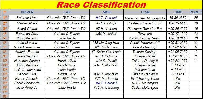 [Imagem: race_l10.jpg]