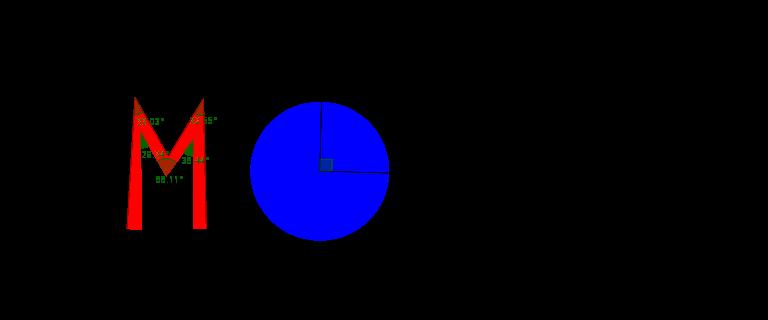 Problemas de Matemática Olímpica