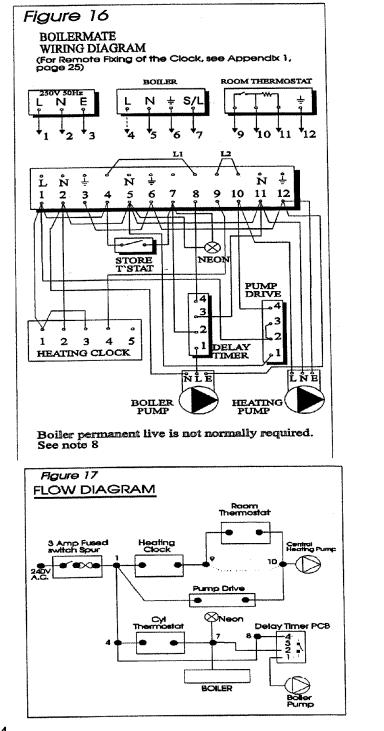 Boilermate wiring diagram automotive wiring diagram boilermate wiring diagram asfbconference2016 Images