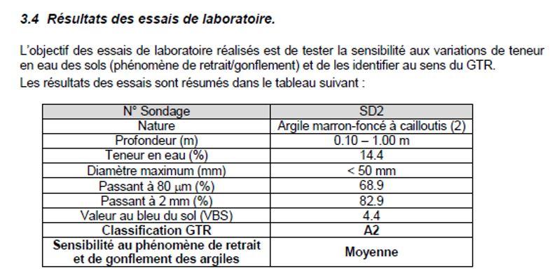 Lu0027implantation De La Maison   La Dalle Bois Impose Un Vide Sanitaire à  Minimum 30 Cm Du Sol Final   Par Simplicité De Construction Et Pour Laisser  Passer ...